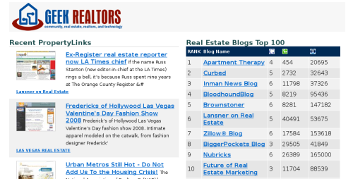 Top 00 Real Estate Blogs